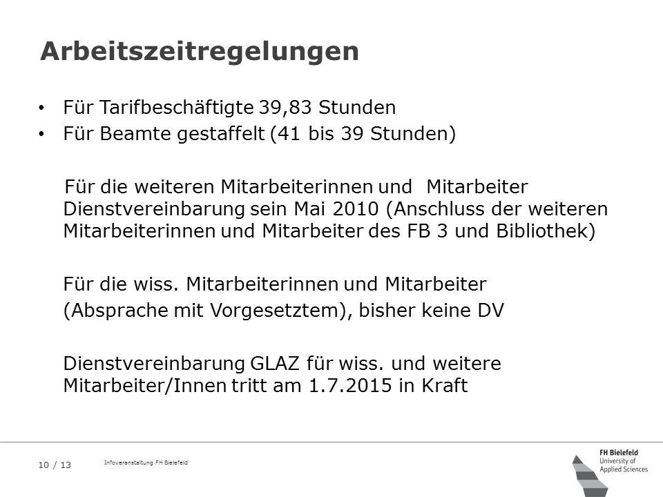 10 / 13 Infoveranstaltung FH Bielefeld Arbeitszeitregelungen Für Tarifbeschäftigte 39,83 Stunden Für Beamte gestaffelt (41 bis 39 Stunden) Für die wei