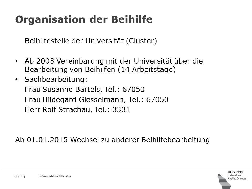 9 / 13 Infoveranstaltung FH Bielefeld Organisation der Beihilfe Beihilfestelle der Universität (Cluster) Ab 2003 Vereinbarung mit der Universität über