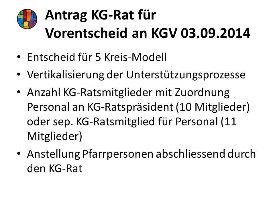 Antrag KG-Rat für Vorentscheid an KGV 03.09.2014 Entscheid für 5 Kreis-Modell Vertikalisierung der Unterstützungsprozesse Anzahl KG-Ratsmitglieder mit Zuordnung Personal an KG-Ratspräsident (10 Mitglieder) oder sep.
