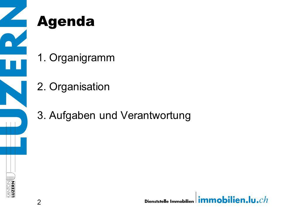 Agenda 1. Organigramm 2. Organisation 3. Aufgaben und Verantwortung 2