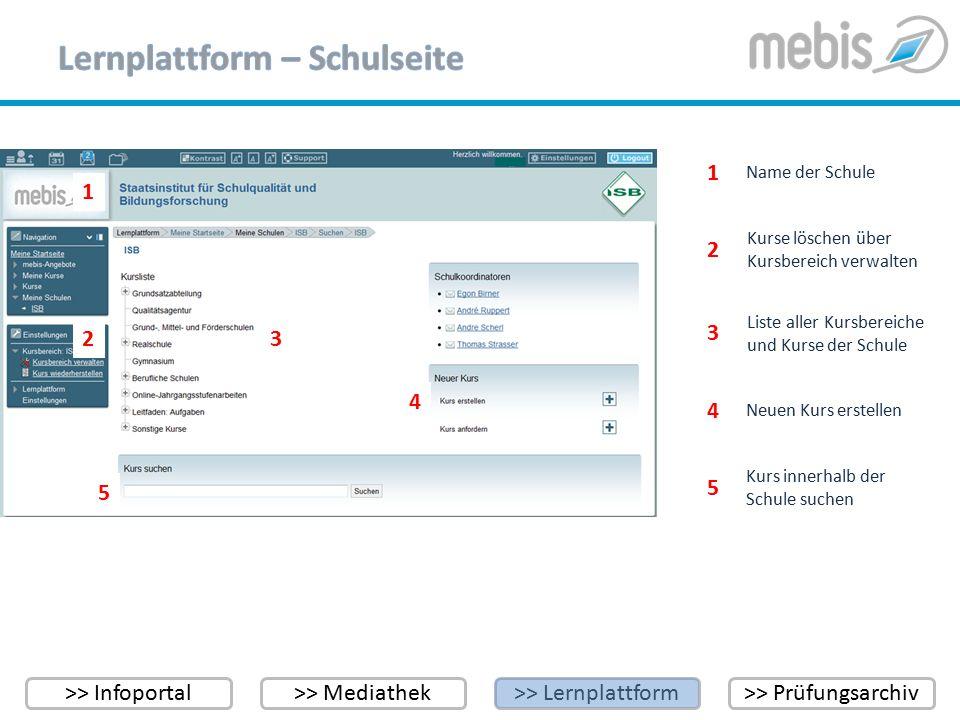 >> Infoportal>> Mediathek>> Lernplattform>> Prüfungsarchiv Liste aller Kursbereiche und Kurse der Schule 3 1 Name der Schule 2 Kurse löschen über Kurs
