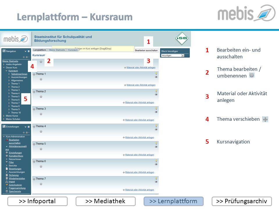 >> Infoportal>> Mediathek>> Lernplattform>> Prüfungsarchiv Material oder Aktivität anlegen 3 1 Bearbeiten ein- und ausschalten 2 Thema bearbeiten / um