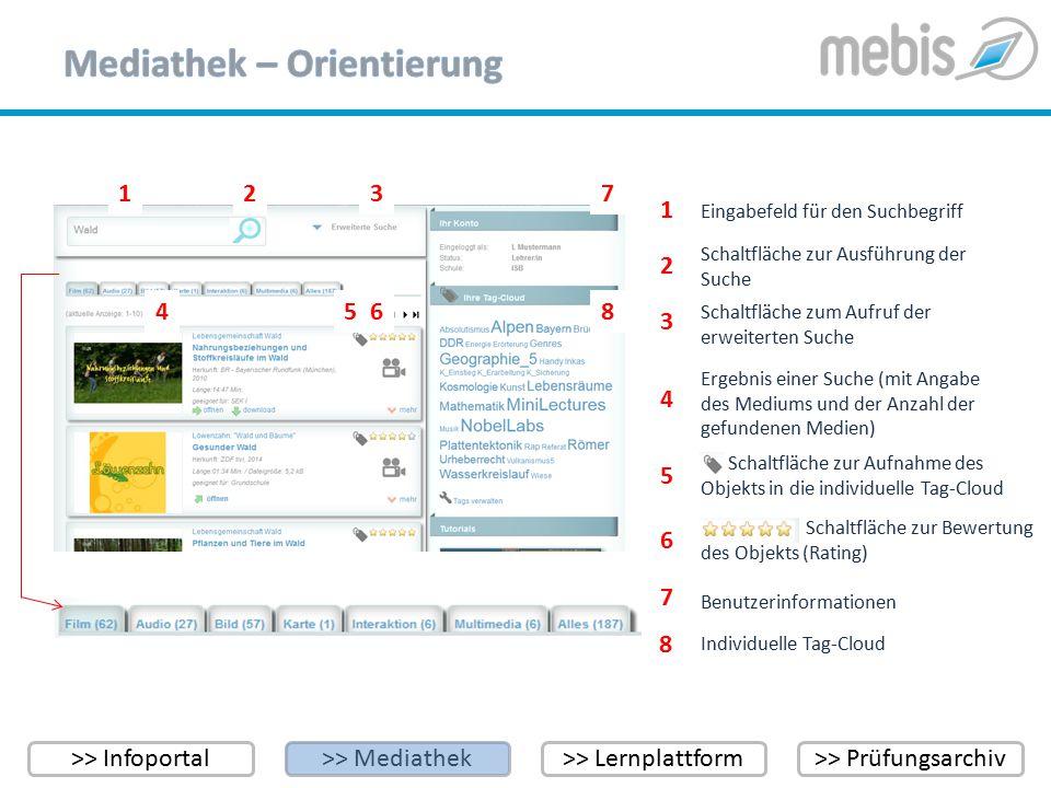 >> Infoportal>> Mediathek>> Lernplattform>> Prüfungsarchiv 123 46 1 Eingabefeld für den Suchbegriff 2 Schaltfläche zur Ausführung der Suche 3 Schaltfl