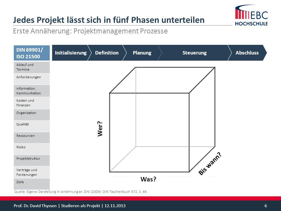 6 DIN 69901/ ISO 21500 Ablauf und Termine Anforderungen Information, Kommunikation Kosten und Finanzen Organisation Qualität Ressourcen Risiko Projekt