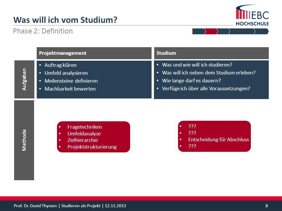 Prof. Dr. David Thyssen | Studieren als Projekt | 12.11.20138 Projektmanagement Was will ich vom Studium? Phase 2: Definition Auftrag klären Umfeld an