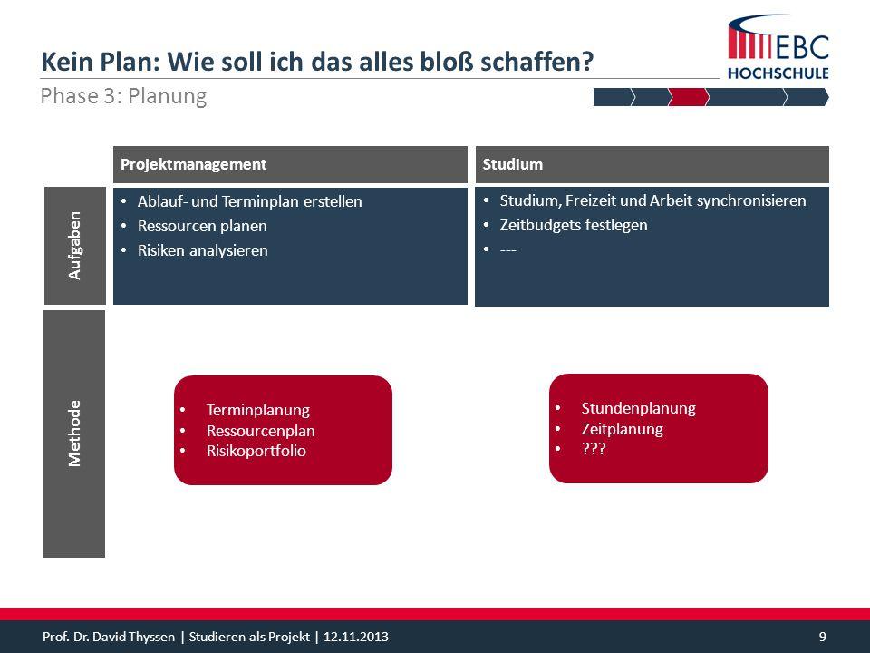 Prof. Dr. David Thyssen | Studieren als Projekt | 12.11.20139 Projektmanagement Kein Plan: Wie soll ich das alles bloß schaffen? Ablauf- und Terminpla