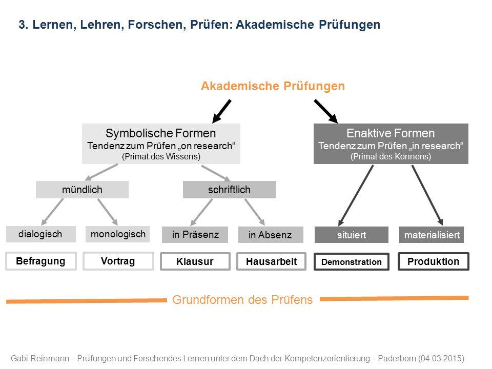 Gabi Reinmann – Prüfungen und Forschendes Lernen unter dem Dach der Kompetenzorientierung – Paderborn (04.03.2015) BefragungVortragKlausurHausarbeitDemonstrationProduktion  Einzelgespräch auf Basis eines Thesenpapiers  Gruppengesprä ch zu vorge- gebenen Themen  Gespräch zu mitgebrachten Artefakten  Videokonferenz gespräch  Gruppenge- spräch zum eigenen Projekt  Fallstudien- Gespräch  Einzelreferat mit Thesenpapier  Gruppenprä- sentation zum eigenen Projekt  Präsentation zu einem Poster  Vortrag in einer Audio-/Video- konferenz  Aufgenomme- nes Referat (Audio, Video)  Adhoc-Referat im Zweierteam  Multiple Choice- Klausur  Klausur mit offenen Fragen  Open Book- Klausur  E-Klausur mit multimedialen Anwendungs- aufgaben  Erörterung mit Auswahlmög- lichkeit vorge- gebener Themen  Einzelarbeit zu selbst gewäh- ltem Thema  Teamarbeit zu vorgegebenem Thema  Essay ohne Literatur  Buch- oder Artikel-Review  Kollaborative Wiki-Haus- arbeit  Sammlung und Reflexion eigener Texte (Portfolio)  Rollenspiel zu einem Thema  Zeigen einer Fertigkeit (auch im Video)  Simulation oder Planspiel  Teilnahme an Kongress als Referent  Moderation einer wissen- schaftlichen Diskussion  Ausführung einer Aufgabe im Feld  Artikel für ein Fach-Journal  eigener Wiki- pedia-Eintrag  Medienprodukte (Audio, Video) für ein Fach- publikum  Entwicklung von Forschungs instrumenten  Sammlung von Artefakten aus einem Forschungs- prozess (Portfolio) 3.