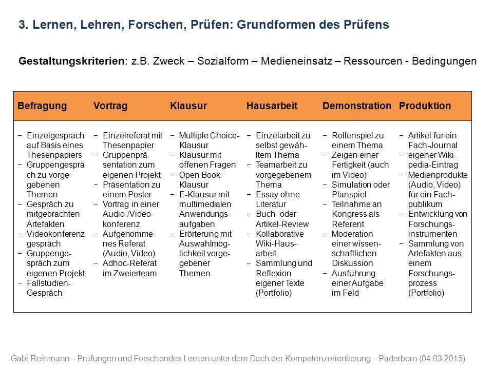 Gabi Reinmann – Prüfungen und Forschendes Lernen unter dem Dach der Kompetenzorientierung – Paderborn (04.03.2015) BefragungVortragKlausurHausarbeitDe