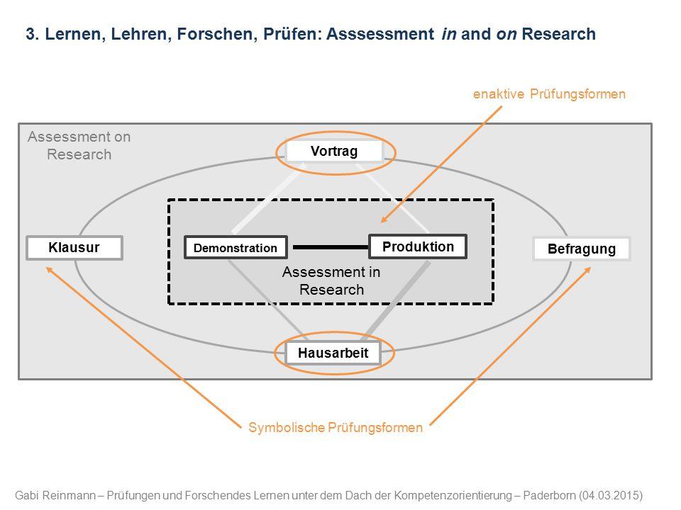 Gabi Reinmann – Prüfungen und Forschendes Lernen unter dem Dach der Kompetenzorientierung – Paderborn (04.03.2015) Assessment in Research Assessment o