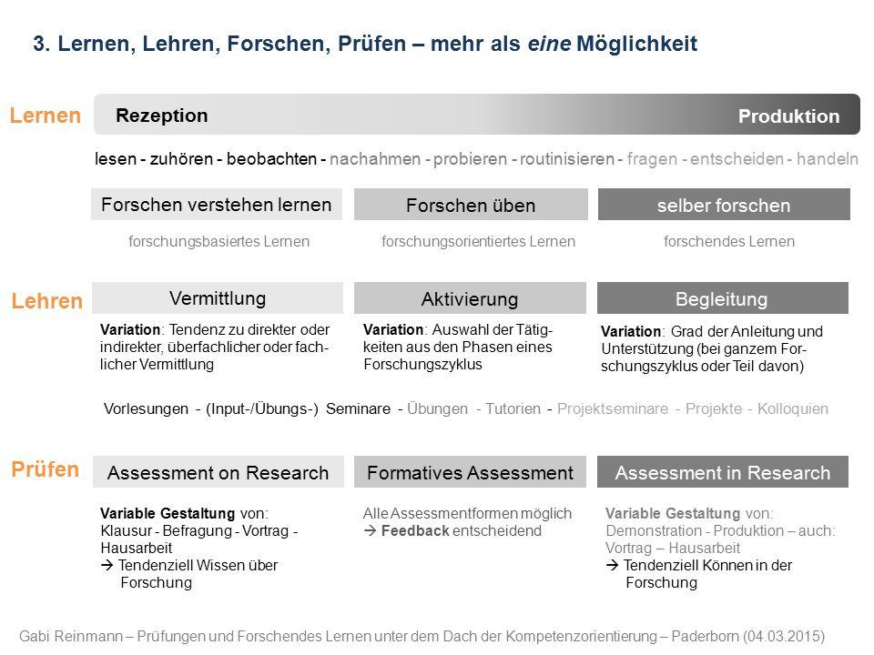 Gabi Reinmann – Prüfungen und Forschendes Lernen unter dem Dach der Kompetenzorientierung – Paderborn (04.03.2015) Rezeption Produktion Lernen lesen -