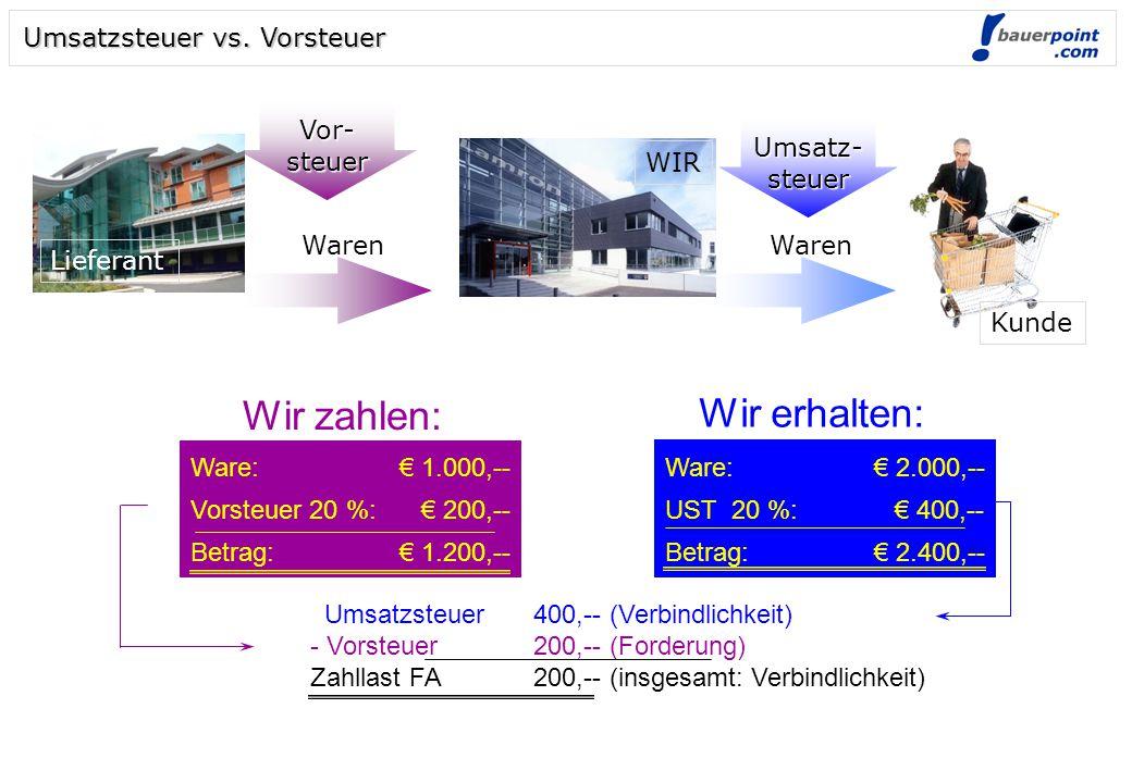 Ware:€ 1.000,-- Vorsteuer 20 %: € 200,-- Betrag:€ 1.200,-- Wir zahlen: Wir erhalten: Ware:€ 2.000,-- UST 20 %: € 400,-- Betrag:€ 2.400,-- Umsatzsteuer 400,-- (Verbindlichkeit) - Vorsteuer 200,-- (Forderung) Zahllast FA 200,-- (insgesamt: Verbindlichkeit) Vor-steuer Umsatz-steuer Umsatzsteuer vs.