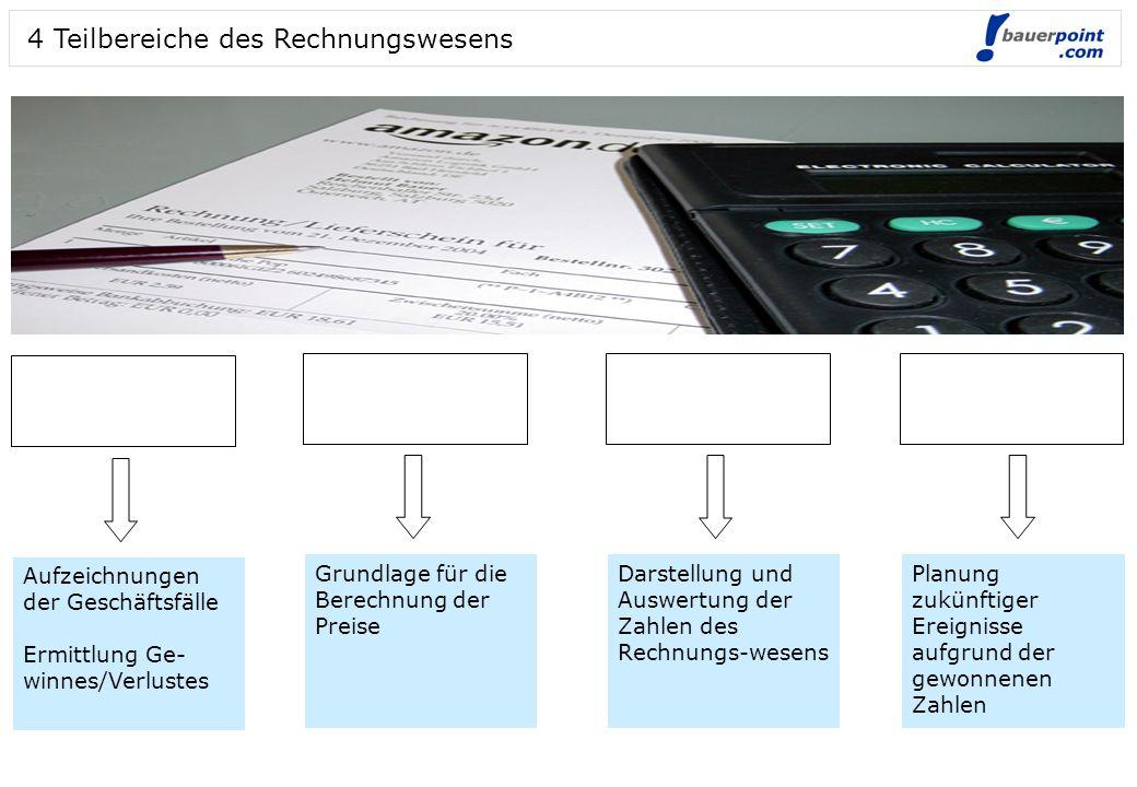 Die Umsatzsteuer – Videos Youtube Geschichte https://www.youtube.com/watch?v=Xj9K_VSVfwM Funktionsweise https://www.youtube.com/watch?v=vZTgjLlbBYE