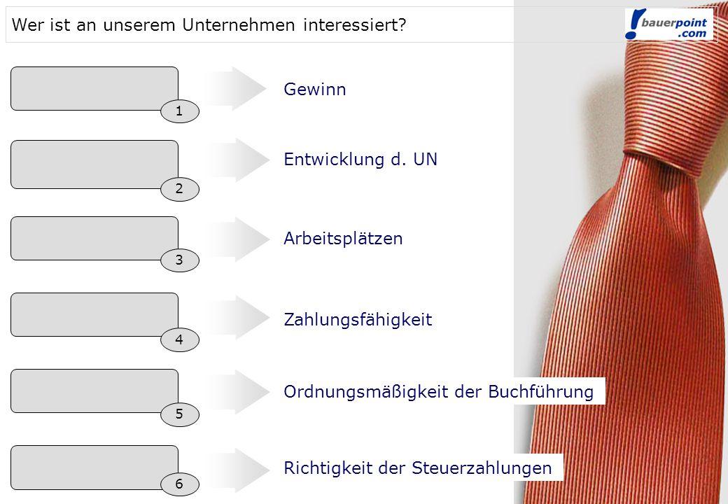 Eigentümer Unternehmens- leitung Belegschaft Gläubiger Steuerberater Bund, Land, Gemeinde...