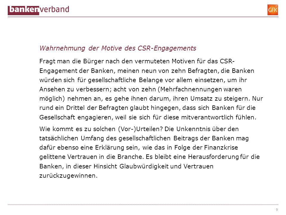 Wahrnehmung der Motive des CSR-Engagements Fragt man die Bürger nach den vermuteten Motiven für das CSR- Engagement der Banken, meinen neun von zehn Befragten, die Banken würden sich für gesellschaftliche Belange vor allem einsetzen, um ihr Ansehen zu verbessern; acht von zehn (Mehrfachnennungen waren möglich) nehmen an, es gehe ihnen darum, ihren Umsatz zu steigern.