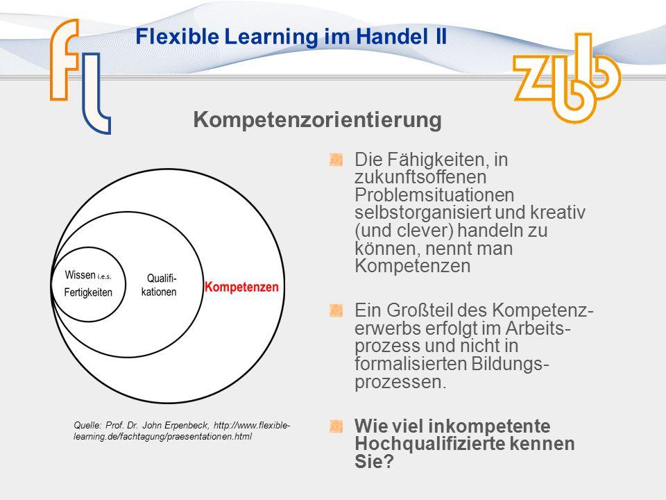 Flexible Learning im Handel II Strategische Anforderungen an Azubis im Handel Erfassung der Wandlungsprozesse in der Wirtschaft Höhere Mobilität versus zunehmende Wichtigkeit von Regionalität Nachhaltigkeit Wertorientierung und Wertentwicklung Hohe Selbstorganisationsfähigkeit, gekoppelt mit Veränderungsbereitschaft und Eigenverantwortung Hohe Kreativität und Offenheit für Neues Hohe Eigenmotivation Konfliktfähigkeit, Einfühlungsvermögen und Leistungsbereitschaft, Gute Umgangsformen und eine ausgeprägte Serviceorientierung Gestaltung wissensbasierter Kompetenzbasics statt Wissensbasics