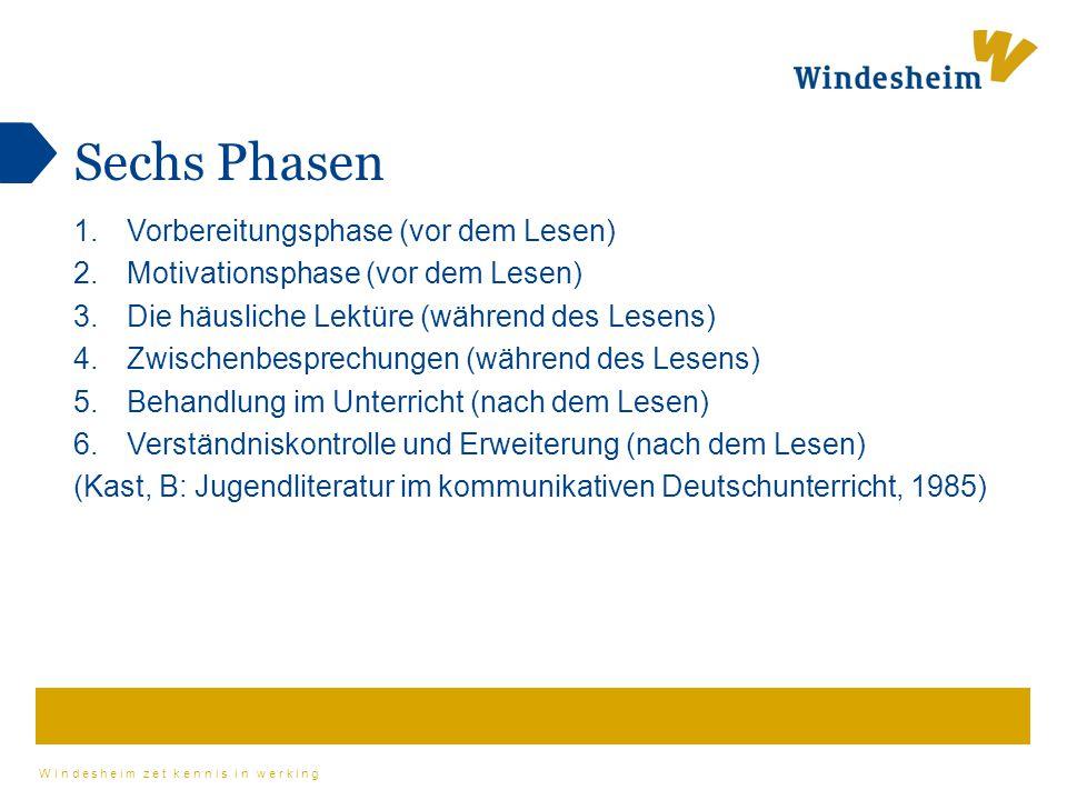 Windesheim zet kennis in werking Sechs Phasen 1.Vorbereitungsphase (vor dem Lesen) 2.Motivationsphase (vor dem Lesen) 3.Die häusliche Lektüre (während