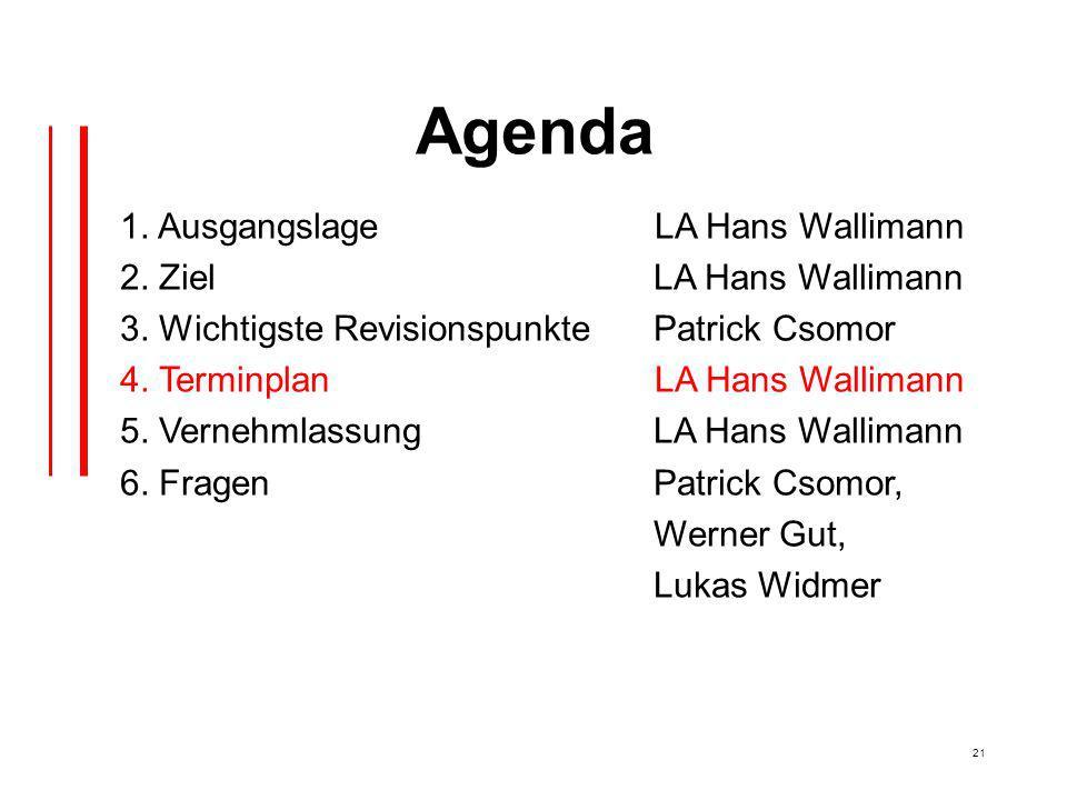 21 Agenda 1. Ausgangslage LA Hans Wallimann 2. Ziel LA Hans Wallimann 3.