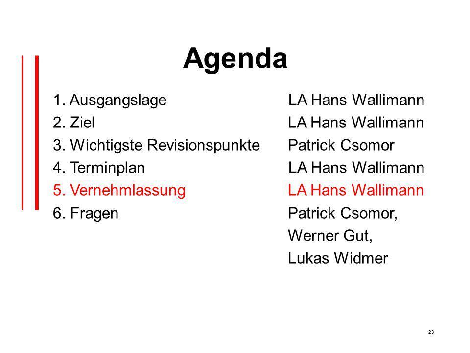 23 Agenda 1. Ausgangslage LA Hans Wallimann 2. Ziel LA Hans Wallimann 3.