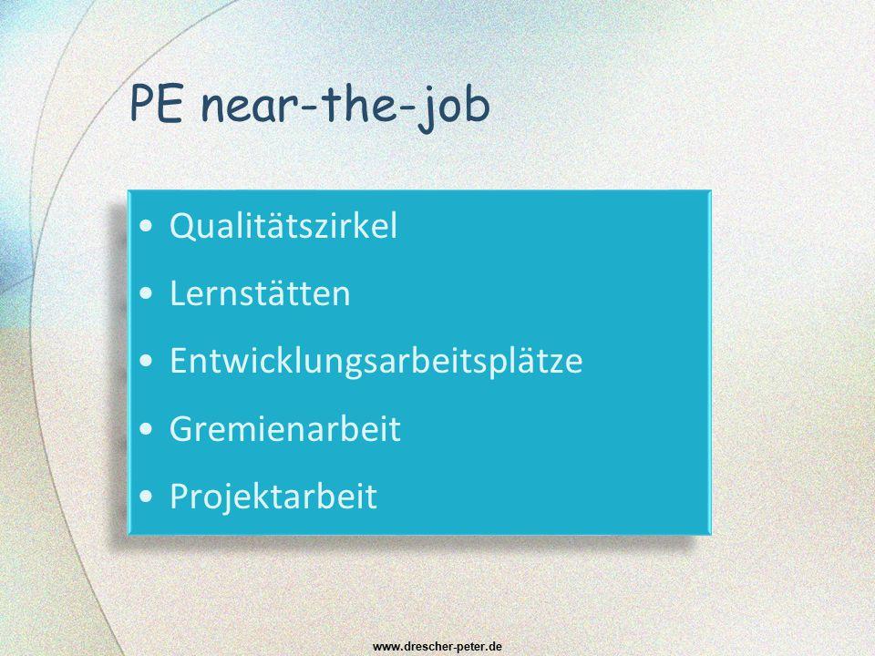 PE near-the-job Projekte Sehr wirksame und umfassende PE-Maßnahme PE-Maßnahme bringt Unternehmen / Institution konkreten Gewinn Lernen durch Versuch und Irrtum bei systematisiertem, bewusstem Vorgehen Stärkung Selbstvertrauen durch Projekterfolg Gute Beurteilungsmöglichkeit des/der PE-Adressaten (fachlich und außerfachlich) www.drescher-peter.de