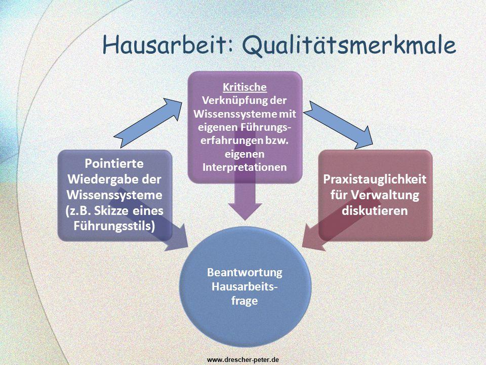 Hausarbeit: Qualitätsmerkmale Beantwortung Hausarbeits- frage Pointierte Wiedergabe der Wissenssysteme (z.B. Skizze eines Führungsstils) Kritische Ver