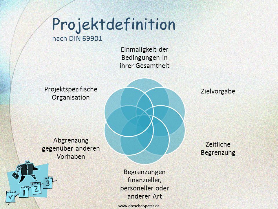 Projektdefinition nach DIN 69901 Einmaligkeit der Bedingungen in ihrer Gesamtheit Zielvorgabe Zeitliche Begrenzung Begrenzungen finanzieller, personel