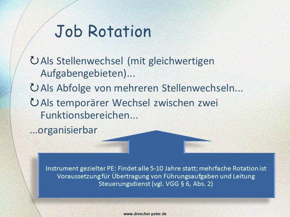 Job Rotation  Als Stellenwechsel (mit gleichwertigen Aufgabengebieten)...  Als Abfolge von mehreren Stellenwechseln...  Als temporärer Wechsel zwis