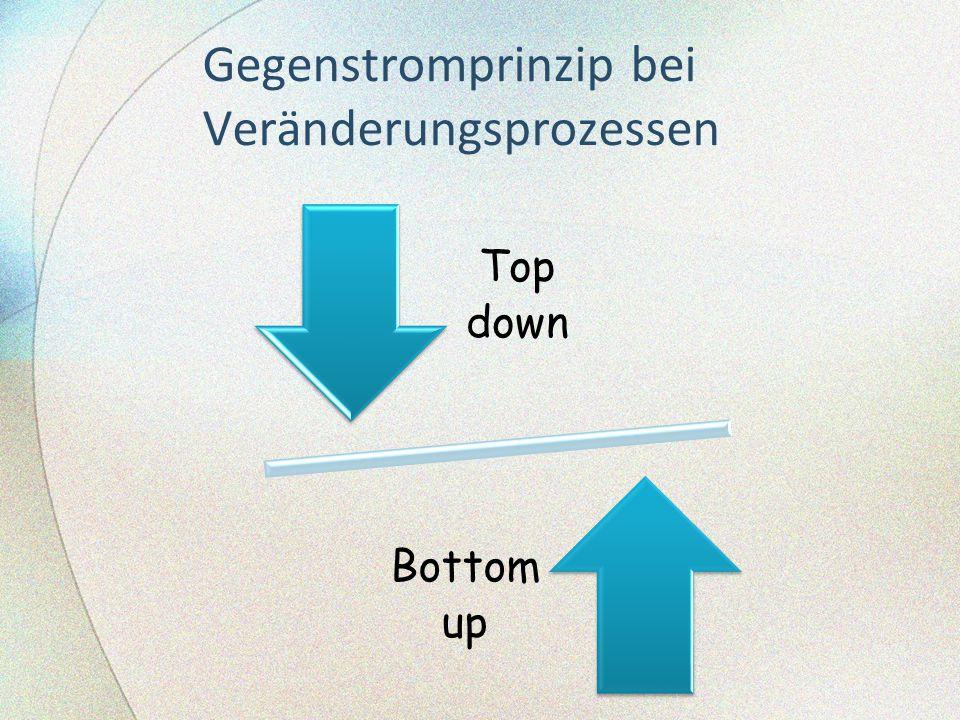 Gegenstromprinzip bei Veränderungsprozessen Top down Bottom up