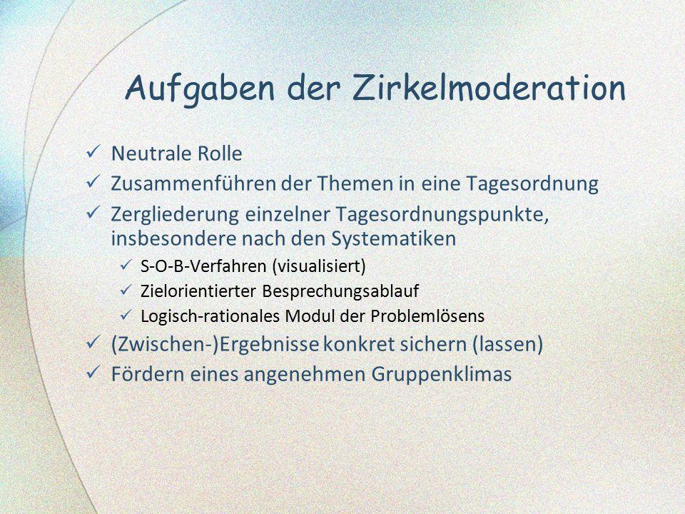 Aufgaben der Zirkelmoderation Neutrale Rolle Zusammenführen der Themen in eine Tagesordnung Zergliederung einzelner Tagesordnungspunkte, insbesondere