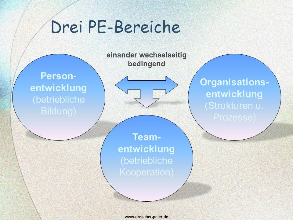 Definitionsmerkmale einer PE  Betrifft Menschen, Teams und Organisationen  Zielorientierte und planvolle Entwicklung der Fähigkeiten...