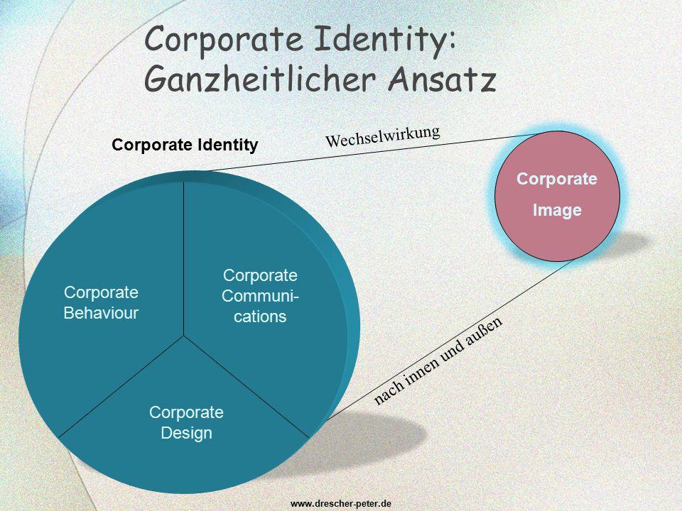 www.drescher-peter.de Corporate Behaviour Corporate Communi- cations Corporate Design Corporate Identity Corporate Image Wechselwirkung nach innen und