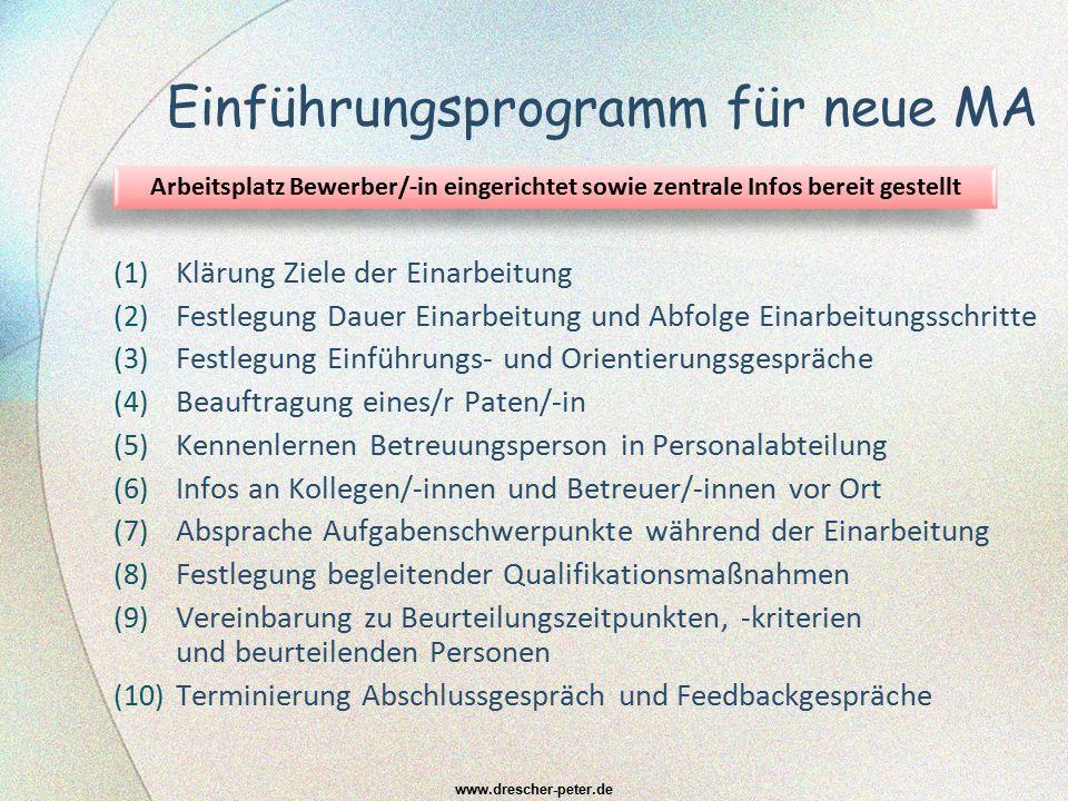 Einführungsprogramm für neue MA (1) Klärung Ziele der Einarbeitung (2) Festlegung Dauer Einarbeitung und Abfolge Einarbeitungsschritte (3) Festlegung