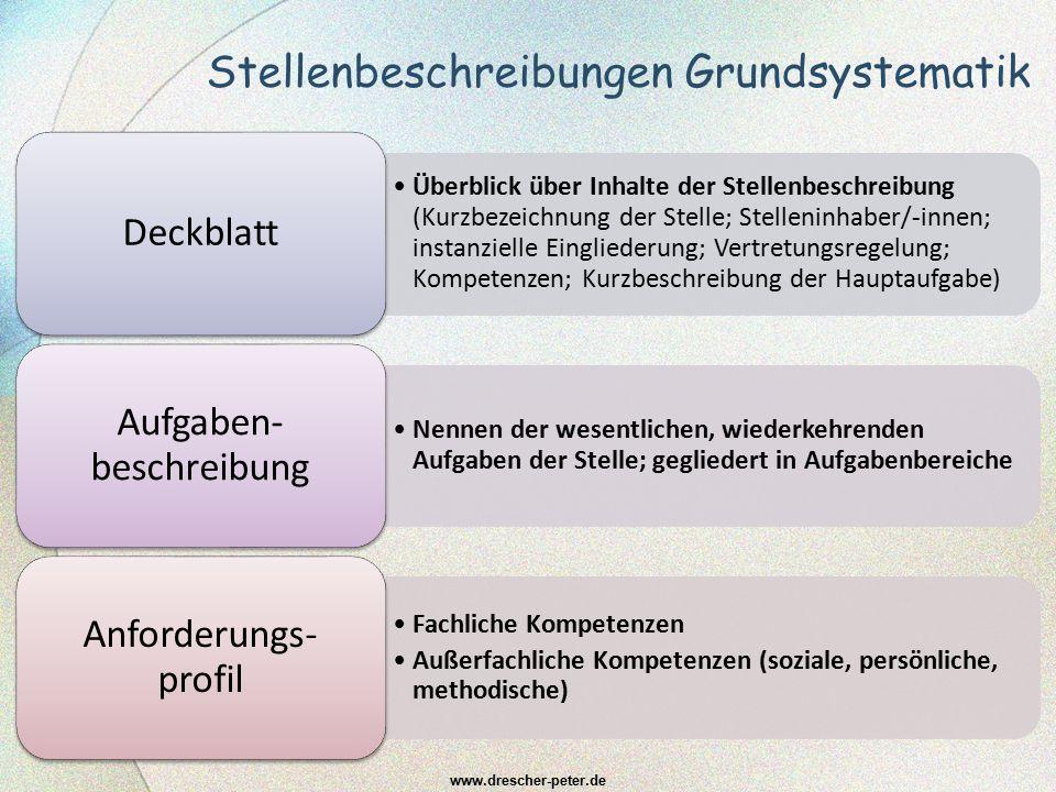 Stellenbeschreibungen Grundsystematik Überblick über Inhalte der Stellenbeschreibung (Kurzbezeichnung der Stelle; Stelleninhaber/-innen; instanzielle