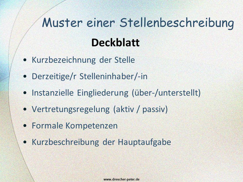 www.drescher-peter.de Muster einer Stellenbeschreibung Gliederung in Aufgabenbereiche Nennen der wesentlichen, wiederkehrenden Aufgaben Aufgabenbeschreibung