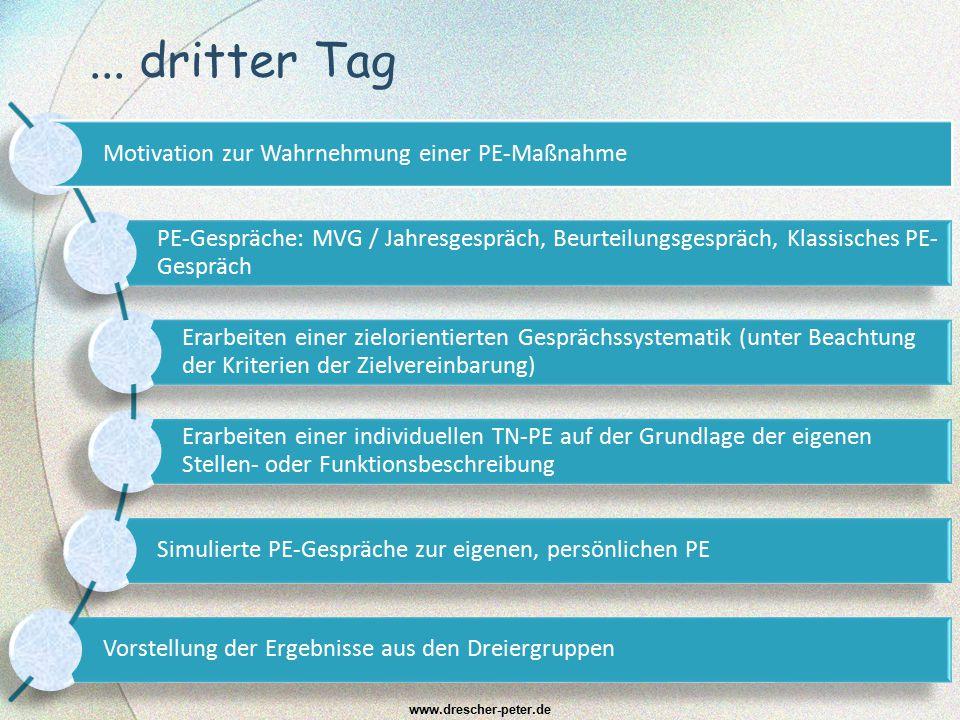 ... dritter Tag www.drescher-peter.de