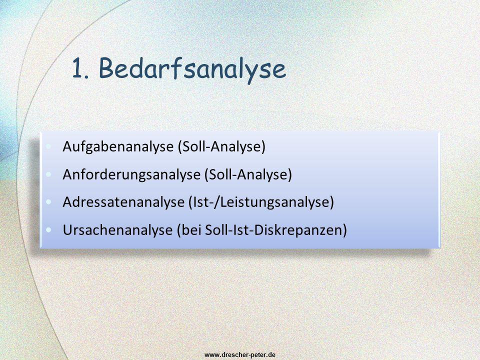 1. Bedarfsanalyse Aufgabenanalyse (Soll-Analyse) Anforderungsanalyse (Soll-Analyse) Adressatenanalyse (Ist-/Leistungsanalyse) Ursachenanalyse (bei Sol