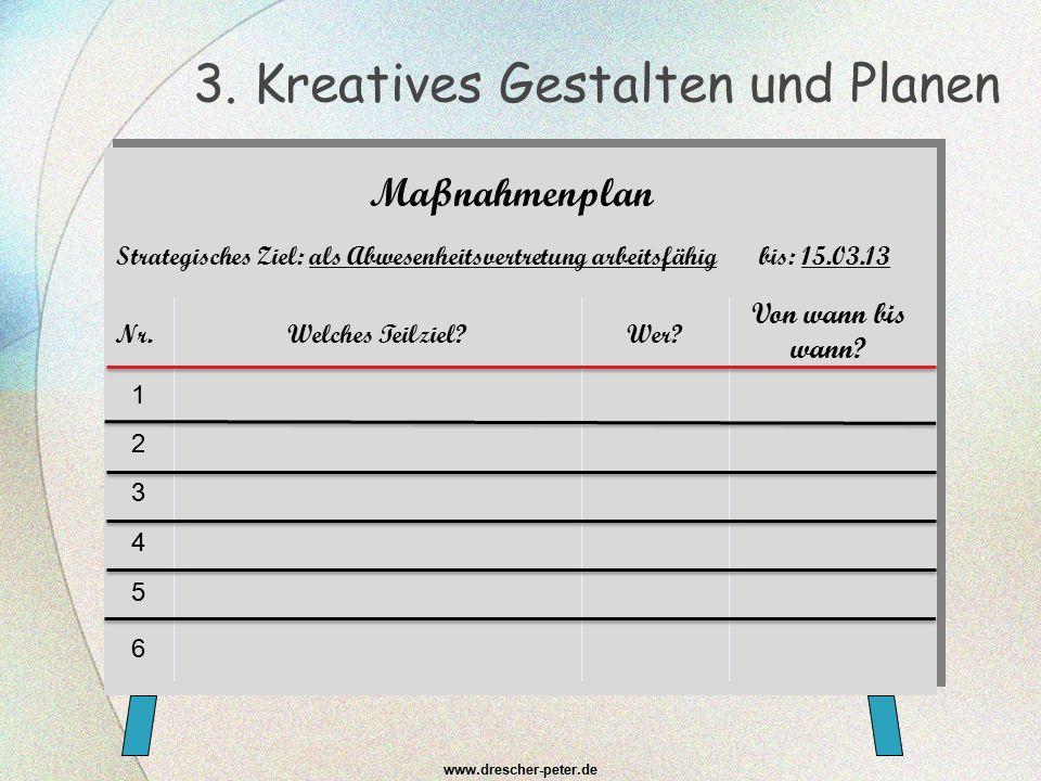 www.drescher-peter.de Maßnahmenplan Strategisches Ziel: als Abwesenheitsvertretung arbeitsfähig bis: 15.03.13 Nr.Welches Teilziel?Wer? Von wann bis wa