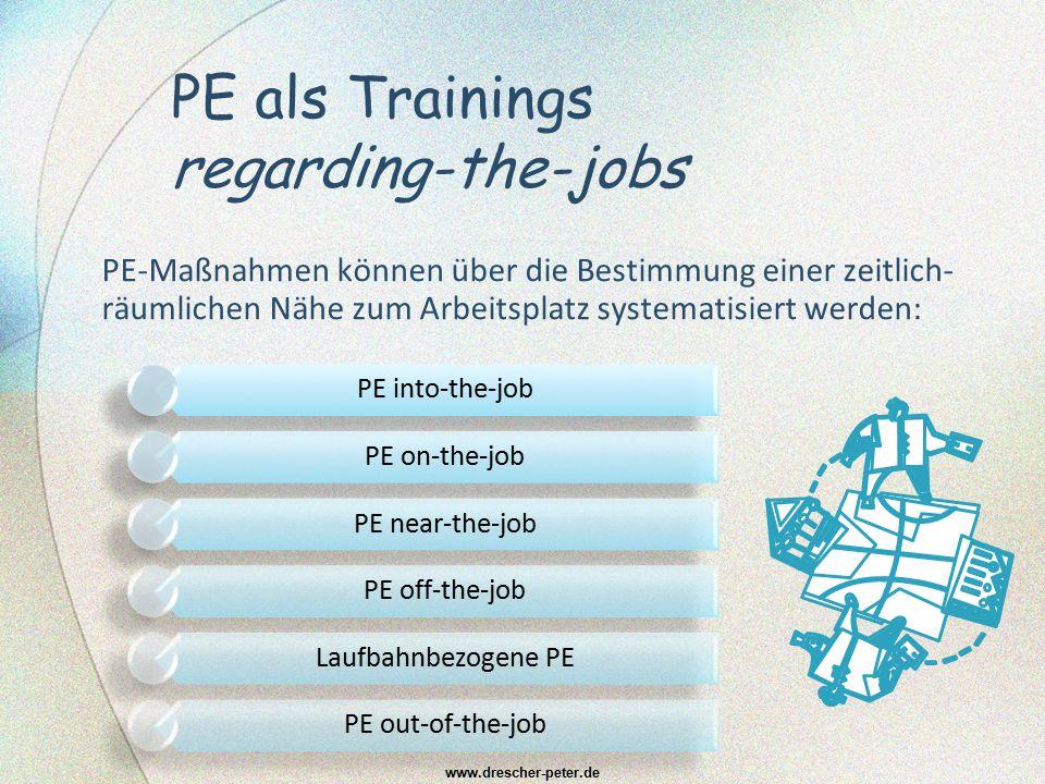 PE als Trainings regarding-the-jobs www.drescher-peter.de PE-Maßnahmen können über die Bestimmung einer zeitlich- räumlichen Nähe zum Arbeitsplatz sys