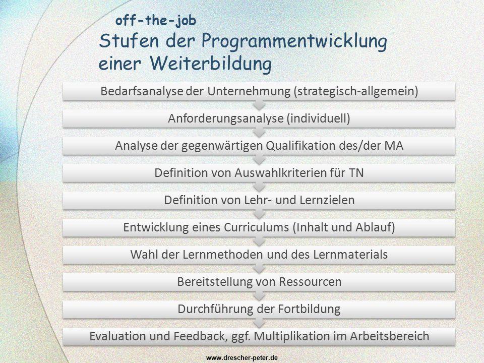 off-the-job Stufen der Programmentwicklung einer Weiterbildung Evaluation und Feedback, ggf. Multiplikation im Arbeitsbereich Durchführung der Fortbil