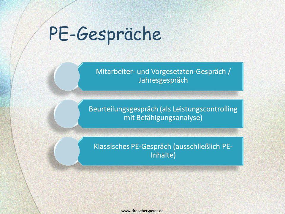 PE-Gespräche www.drescher-peter.de