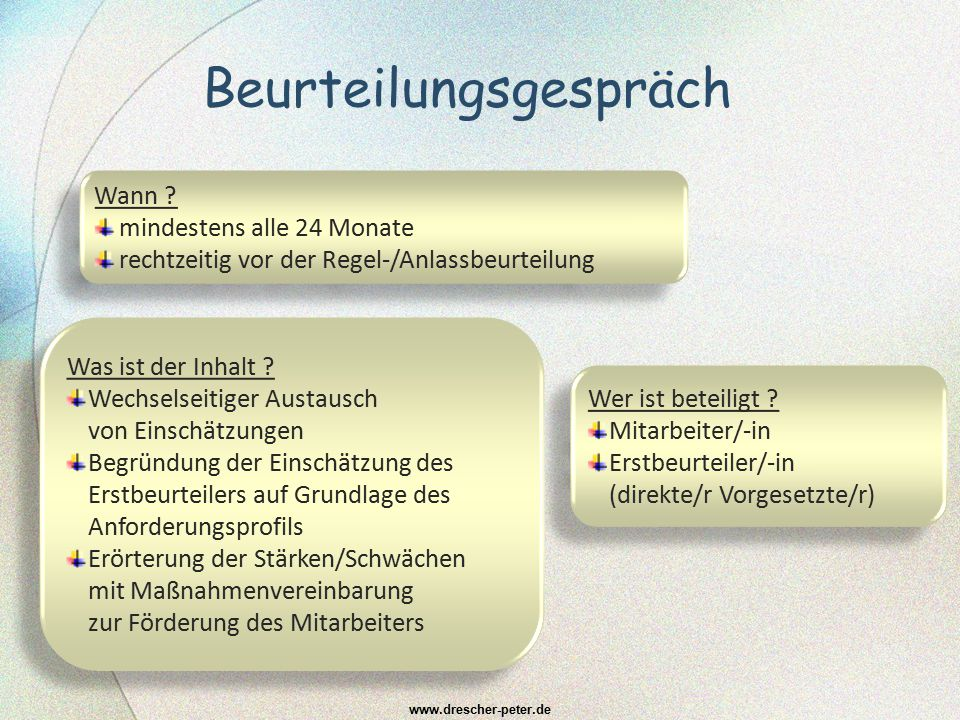 Beurteilungsgespräch www.drescher-peter.de Wann ? mindestens alle 24 Monate rechtzeitig vor der Regel-/Anlassbeurteilung Wann ? mindestens alle 24 Mon