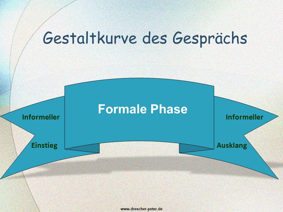Gestaltkurve des Gesprächs www.drescher-peter.de Informeller Einstieg Formale Phase Informeller Ausklang