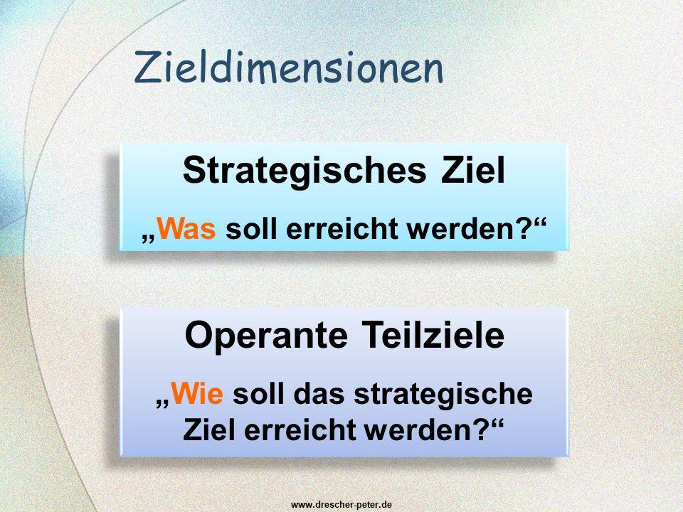 "Zieldimensionen www.drescher-peter.de Strategisches Ziel ""Was soll erreicht werden?"" Strategisches Ziel ""Was soll erreicht werden?"" Operante Teilziele"