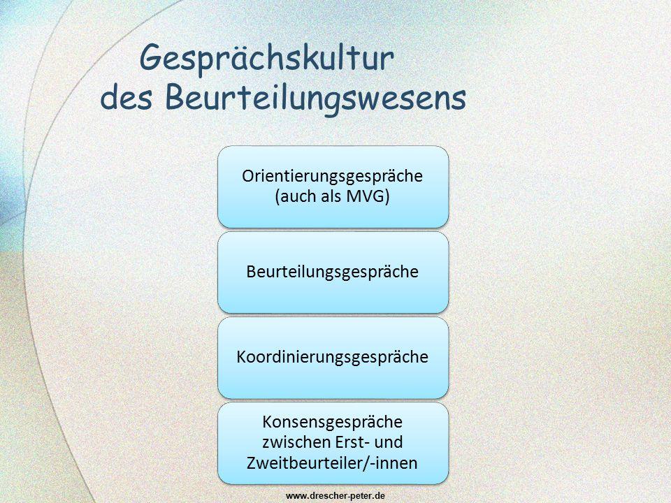 Koordinierungsgespräch www.drescher-peter.de Was ist der Inhalt .