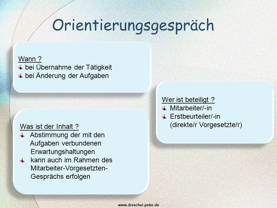 Orientierungsgespräch www.drescher-peter.de Wann ? bei Übernahme der Tätigkeit bei Änderung der Aufgaben Wann ? bei Übernahme der Tätigkeit bei Änderu
