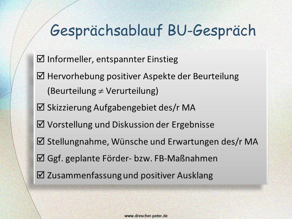 Gesprächsablauf BU-Gespräch  Informeller, entspannter Einstieg  Hervorhebung positiver Aspekte der Beurteilung (Beurteilung  Verurteilung)  Skizzi