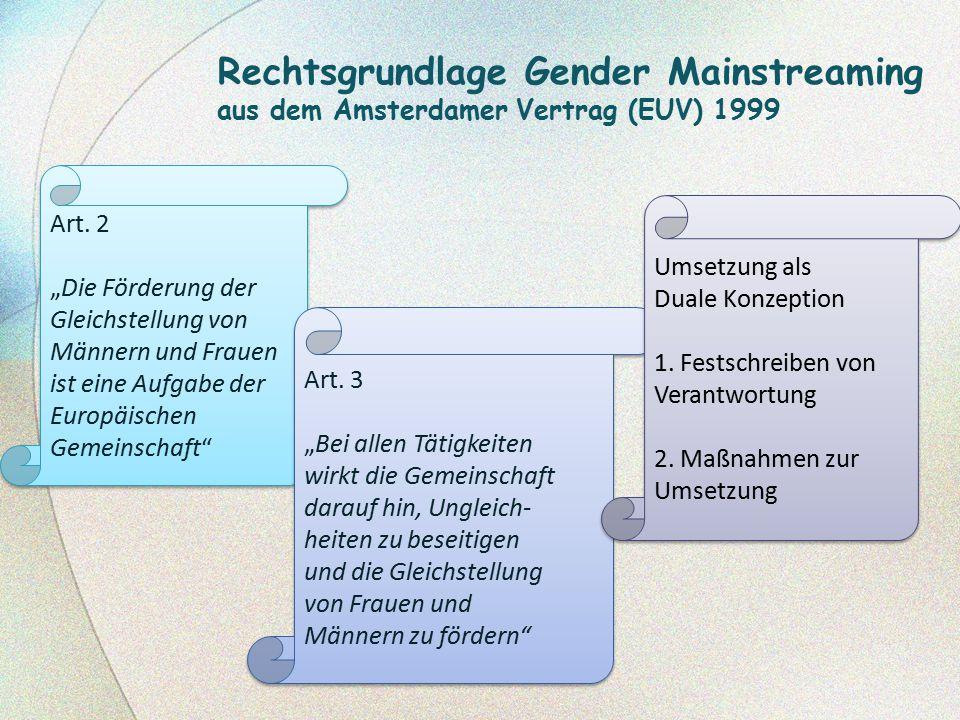"""Rechtsgrundlage Gender Mainstreaming aus dem Amsterdamer Vertrag (EUV) 1999 Art. 2 """"Die Förderung der Gleichstellung von Männern und Frauen ist eine A"""