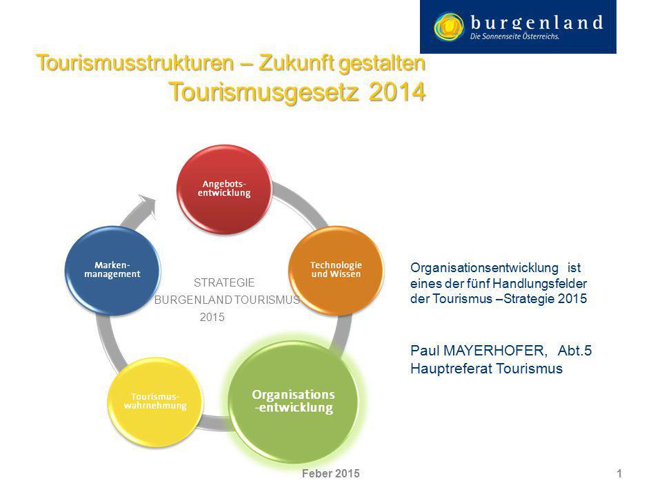 Tourismusstrukturen – Zukunft gestalten Tourismusgesetz 2014 1 STRATEGIE BURGENLAND TOURISMUS 2015 Organisationsentwicklung ist eines der fünf Handlun