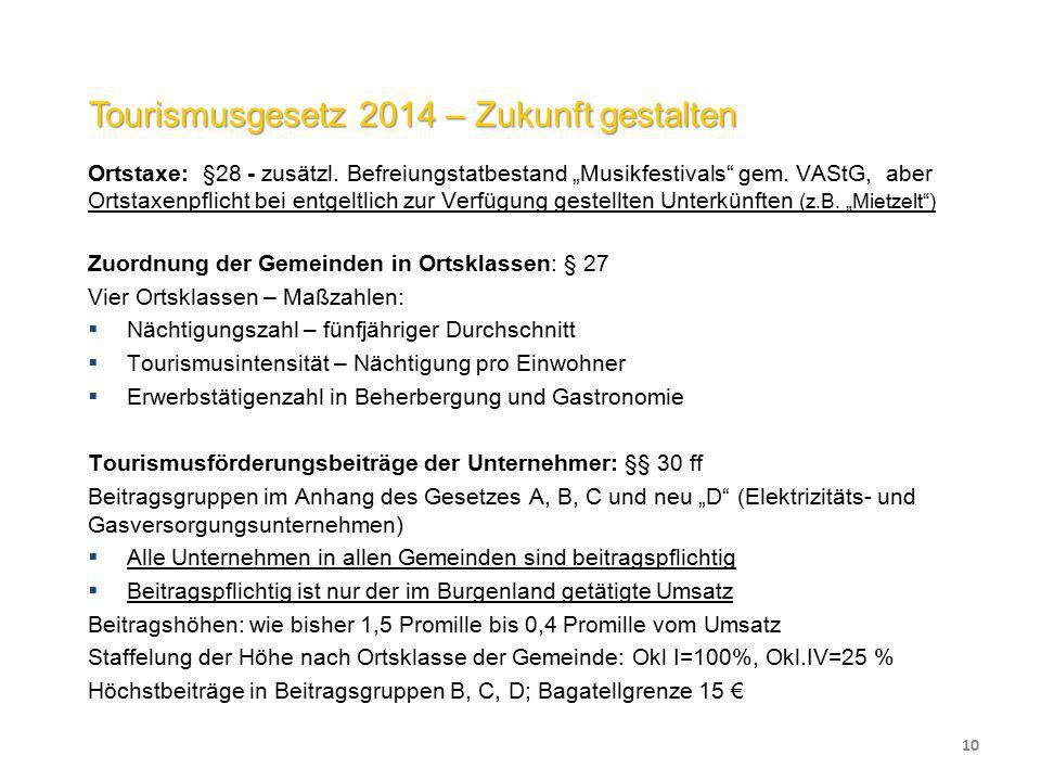 """Tourismusgesetz 2014 – Zukunft gestalten Ortstaxe: §28 - zusätzl. Befreiungstatbestand """"Musikfestivals"""" gem. VAStG, aber Ortstaxenpflicht bei entgeltl"""