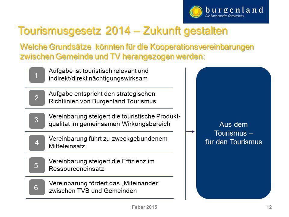 Welche Grundsätze könnten für die Kooperationsvereinbarungen zwischen Gemeinde und TV herangezogen werden: 12 Aus dem Tourismus – für den Tourismus 1