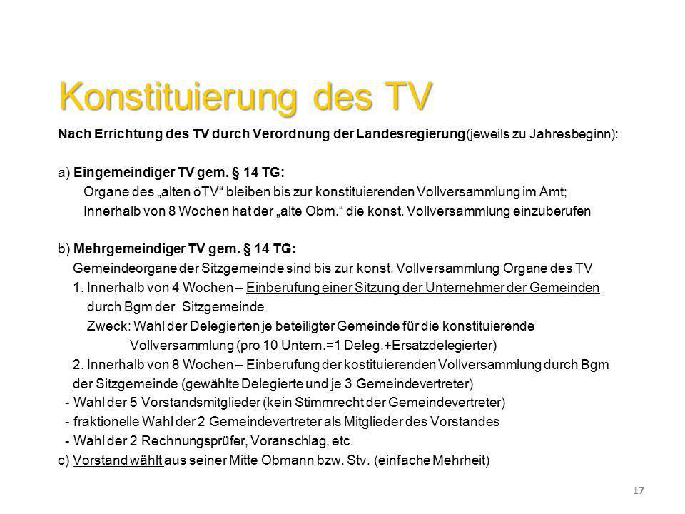 Konstituierung des TV Nach Errichtung des TV durch Verordnung der Landesregierung(jeweils zu Jahresbeginn): a) Eingemeindiger TV gem. § 14 TG: Organe